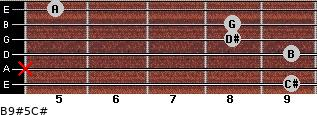 B9#5/C# for guitar on frets 9, x, 9, 8, 8, 5