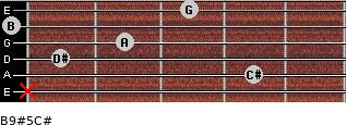 B9#5/C# for guitar on frets x, 4, 1, 2, 0, 3