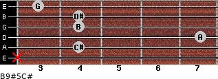 B9#5/C# for guitar on frets x, 4, 7, 4, 4, 3
