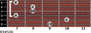 B9#5/Db for guitar on frets 9, 10, 7, 8, 8, 7