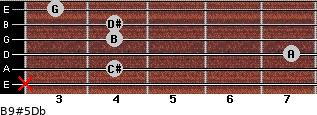B9#5/Db for guitar on frets x, 4, 7, 4, 4, 3