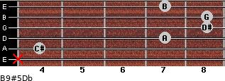 B9#5/Db for guitar on frets x, 4, 7, 8, 8, 7