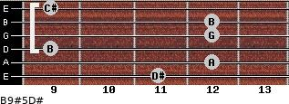 B9#5/D# for guitar on frets 11, 12, 9, 12, 12, 9