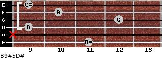 B9#5/D# for guitar on frets 11, x, 9, 12, 10, 9