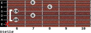 B9#5/D# for guitar on frets x, 6, 7, 6, 8, 7