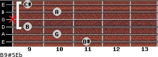 B9#5/Eb for guitar on frets 11, 10, 9, x, 10, 9