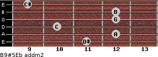 B9#5/Eb add(m2) guitar chord