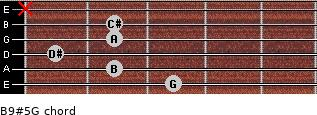 B9#5/G for guitar on frets 3, 2, 1, 2, 2, x