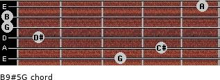 B9#5/G for guitar on frets 3, 4, 1, 0, 0, 5