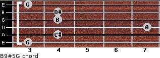 B9#5/G for guitar on frets 3, 4, 7, 4, 4, 3