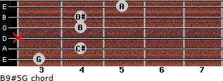 B9#5/G for guitar on frets 3, 4, x, 4, 4, 5