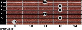 B9#5/C# for guitar on frets 9, 12, 11, 12, 12, 11