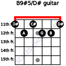 B9#5/D# for guitar on frets 11, 12, 11, 12, 12, 11