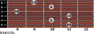 B9#5/Eb for guitar on frets 11, 10, 11, 8, 10, 9
