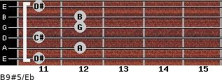 B9#5/Eb for guitar on frets 11, 12, 11, 12, 12, 11