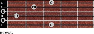 B9#5/G for guitar on frets 3, 0, 1, 0, 2, 3