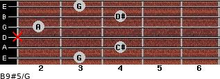 B9#5/G for guitar on frets 3, 4, x, 2, 4, 3