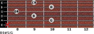 B9#5/G for guitar on frets x, 10, 9, 8, 10, 9
