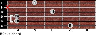 B9sus for guitar on frets 7, 4, 4, 6, x, 5