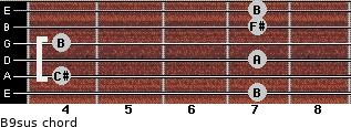 B9sus for guitar on frets 7, 4, 7, 4, 7, 7