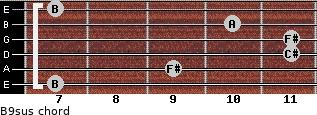 B9sus for guitar on frets 7, 9, 11, 11, 10, 7