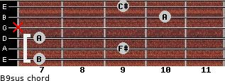 B9sus for guitar on frets 7, 9, 7, x, 10, 9