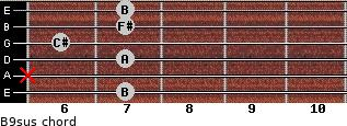 B9sus for guitar on frets 7, x, 7, 6, 7, 7