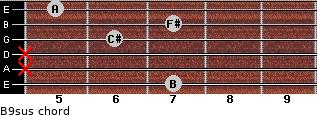 B9sus for guitar on frets 7, x, x, 6, 7, 5