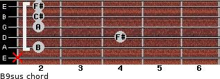 B9sus for guitar on frets x, 2, 4, 2, 2, 2