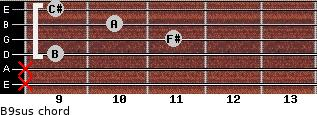B9sus for guitar on frets x, x, 9, 11, 10, 9