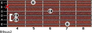 B9sus2 for guitar on frets 7, 4, 4, 6, x, 5
