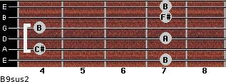 B9sus2 for guitar on frets 7, 4, 7, 4, 7, 7