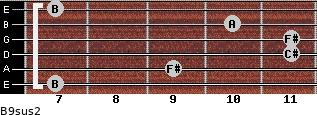 B9sus2 for guitar on frets 7, 9, 11, 11, 10, 7