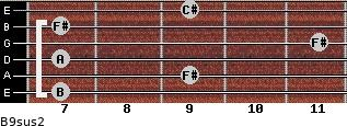 B9sus2 for guitar on frets 7, 9, 7, 11, 7, 9