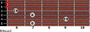 B9sus2 for guitar on frets 7, 9, 7, 6, x, x