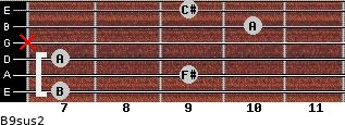 B9sus2 for guitar on frets 7, 9, 7, x, 10, 9