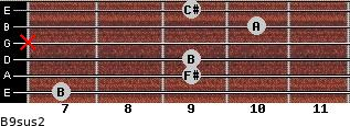 B9sus2 for guitar on frets 7, 9, 9, x, 10, 9