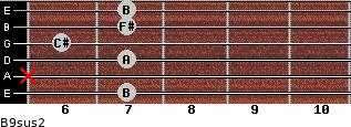 B9sus2 for guitar on frets 7, x, 7, 6, 7, 7