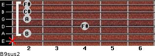 B9sus2 for guitar on frets x, 2, 4, 2, 2, 2