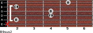 B9sus2 for guitar on frets x, 2, 4, 4, 2, 5