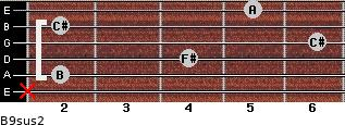 B9sus2 for guitar on frets x, 2, 4, 6, 2, 5