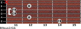 B9sus2/Gb for guitar on frets 14, 12, 11, 11, 12, x