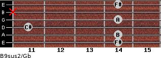 B9sus2/Gb for guitar on frets 14, 14, 11, 14, x, 14