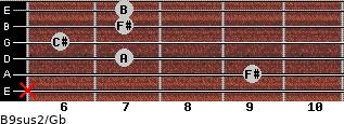 B9sus2/Gb for guitar on frets x, 9, 7, 6, 7, 7