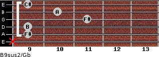 B9sus2/Gb for guitar on frets x, 9, 9, 11, 10, 9