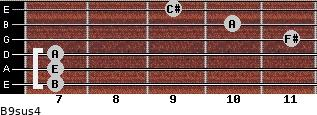 B9sus4 for guitar on frets 7, 7, 7, 11, 10, 9