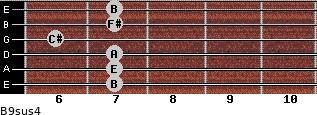 B9sus4 for guitar on frets 7, 7, 7, 6, 7, 7