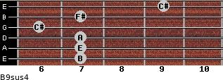 B9sus4 for guitar on frets 7, 7, 7, 6, 7, 9