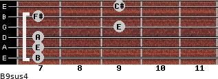 B9sus4 for guitar on frets 7, 7, 7, 9, 7, 9