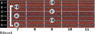 B9sus4 for guitar on frets 7, 9, 7, 9, 7, 9
